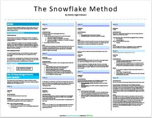 Snowflake writing method